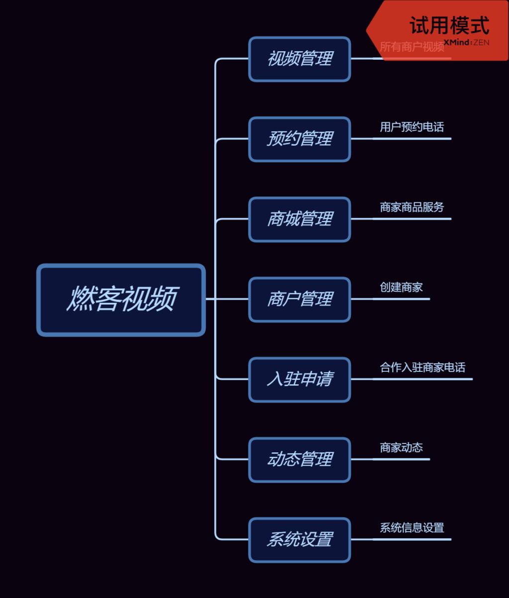 燃客视频小程序6.0+前端_完整源码插图
