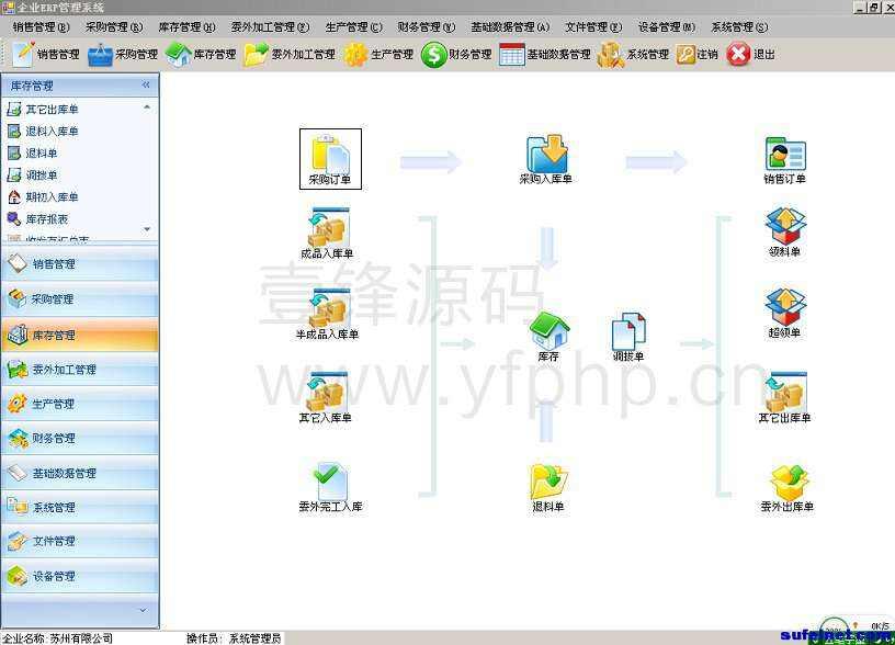 中小型企业ERP管理 生产销售库存财务文件管理系统源码插图